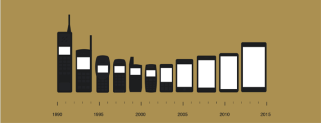 telefoanele mobile inteligente